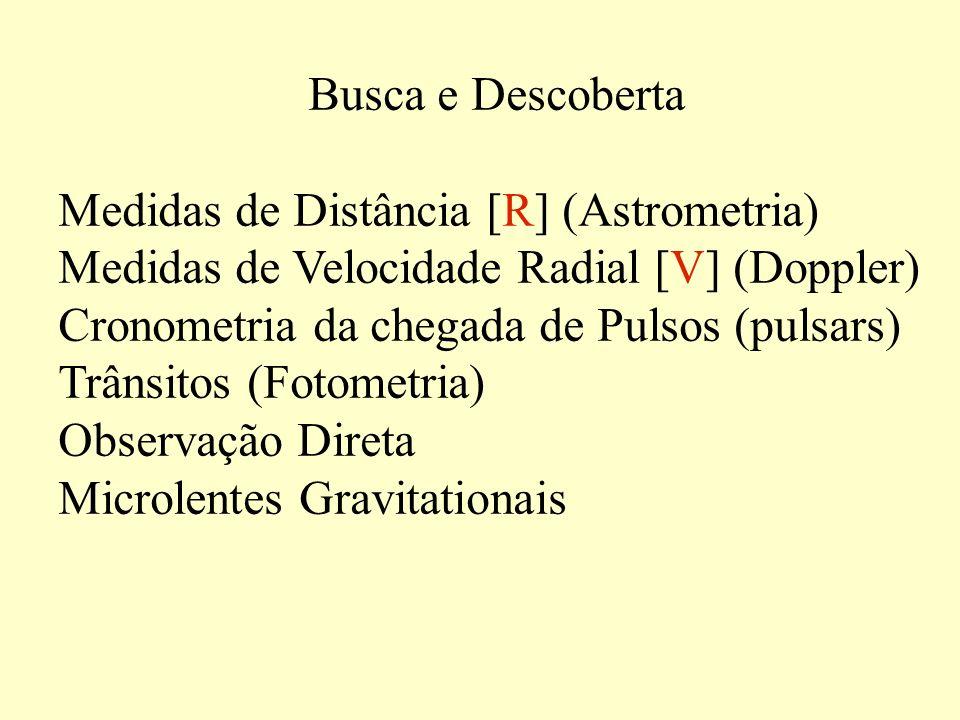 Busca e Descoberta Medidas de Distância [R] (Astrometria) Medidas de Velocidade Radial [V] (Doppler)